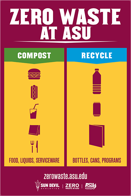 Zero Waste at ASU