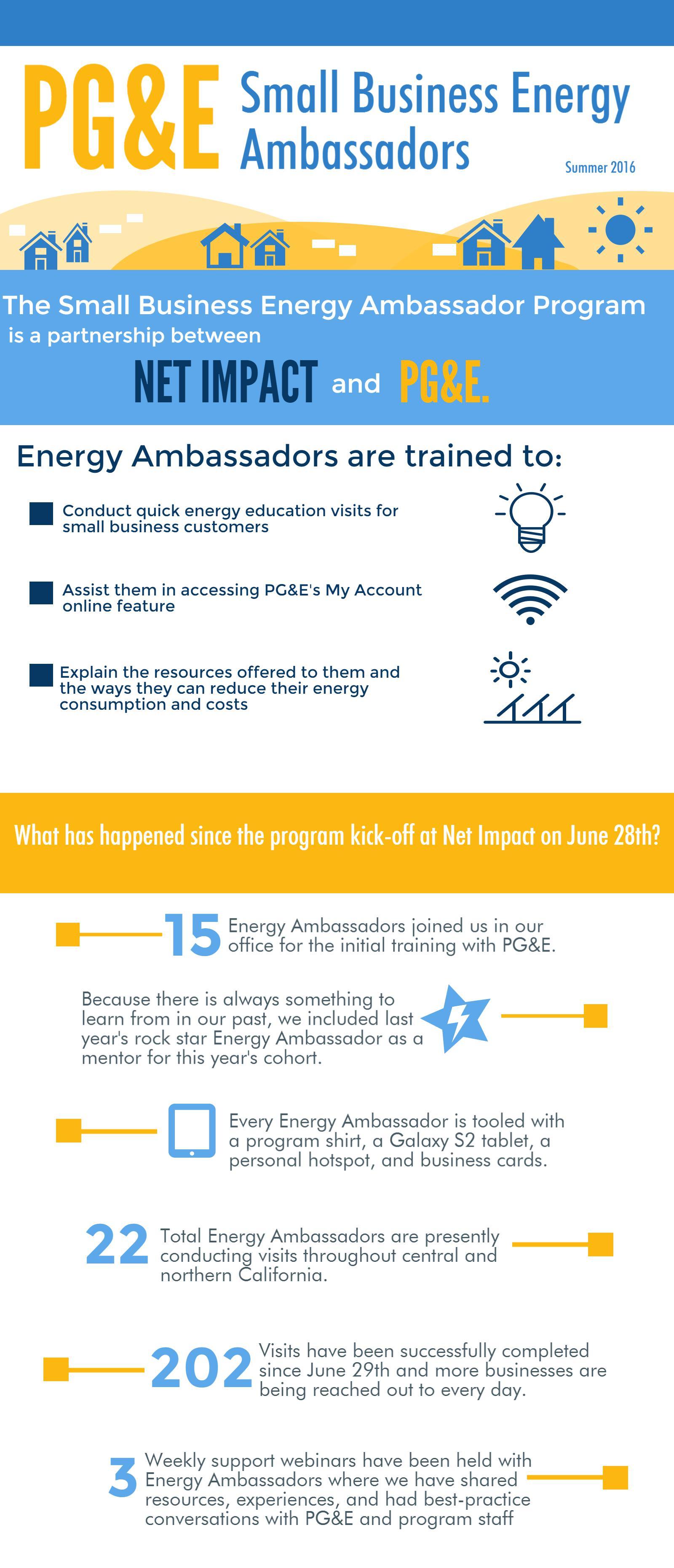 PG&E Small Business Energy Ambassadors